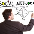 (Italiano) Offerta di stage per addetto alla comunicazione presso il Laboratorio ARCO e lo Yunus Social Business Centre