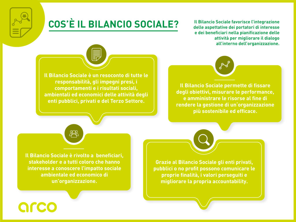 impresa sociale social economy economia sociale strategia accountability social accountability decreto decreto legislativo