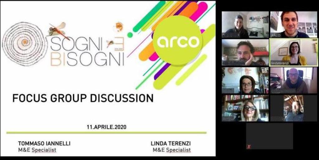 virtual focus group discussion Sogni e Bisogni metodi partecipativi ricerca participatory methods arco arcolab
